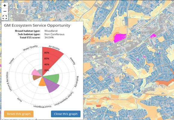 Natural capital accounts and ecosystem services opportunity mapping tool survey